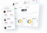 Глобальная система поиска рекламных агентов или автоматические рекламные контракты с блогерами